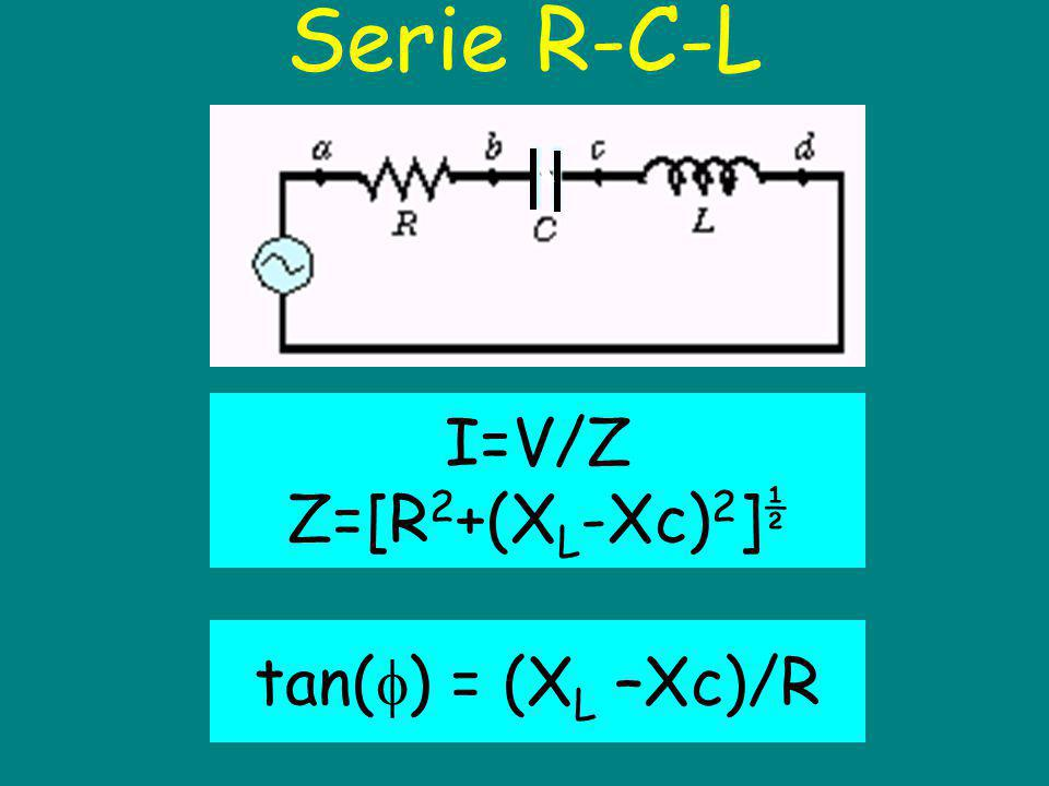 Serie R-C-L I=V/Z Z=[R2+(XL-Xc)2]½ tan() = (XL –Xc)/R